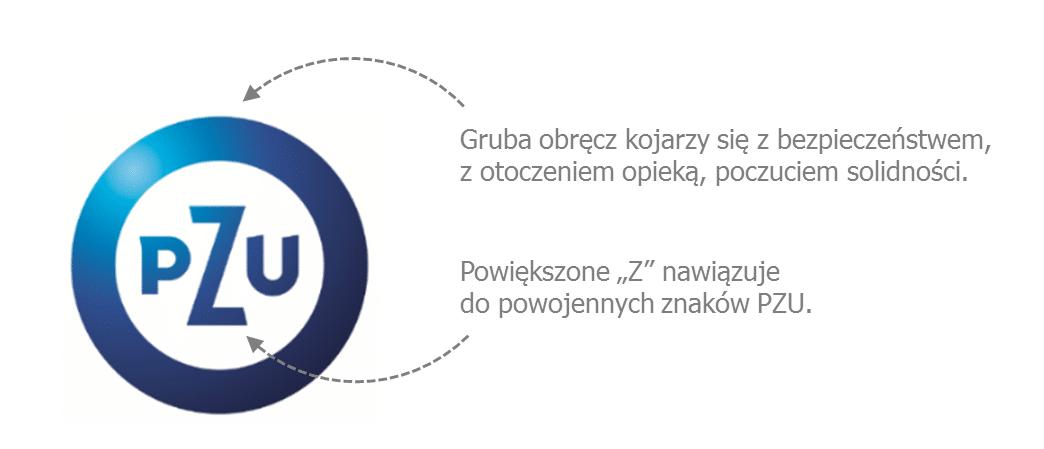 logo pzu zalozenie