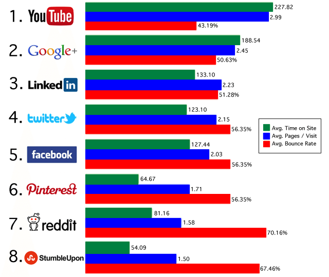 Social-Referrals-That-Matter-Mar-2014