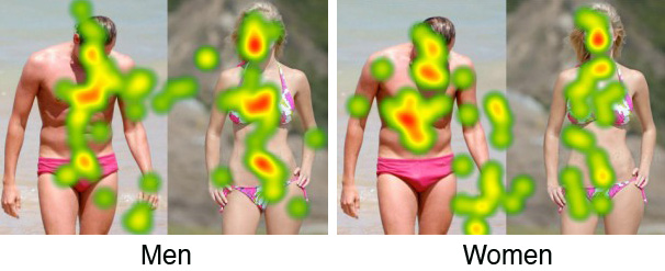 Men_Women_Eyetracking