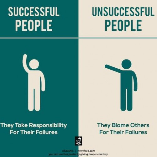 Jak zostać człowiekiem sukcesu w kilku krokach