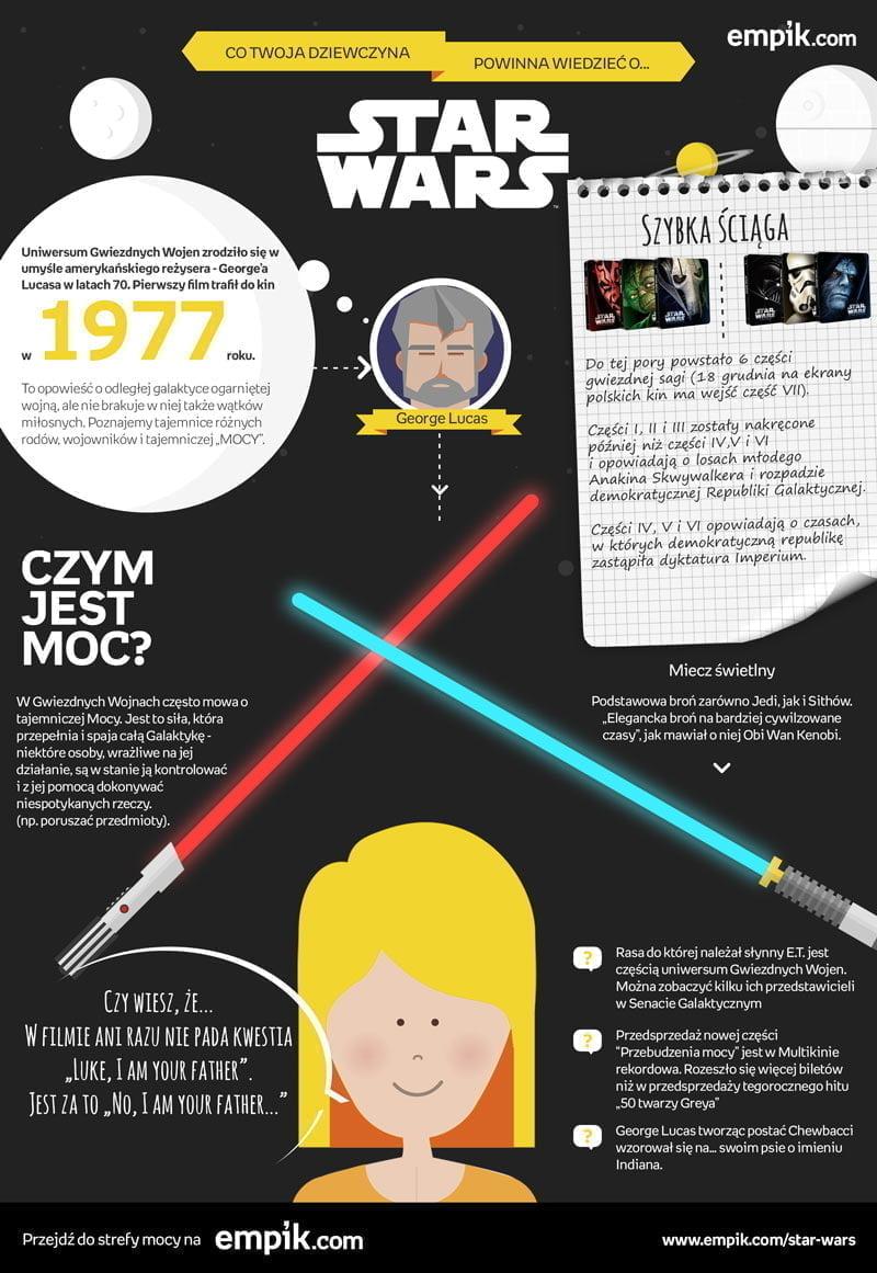star_wars_infografika2