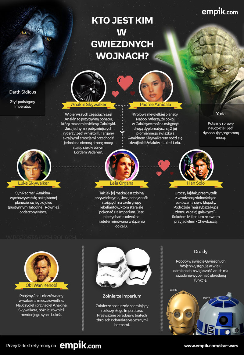 star_wars_infografika3