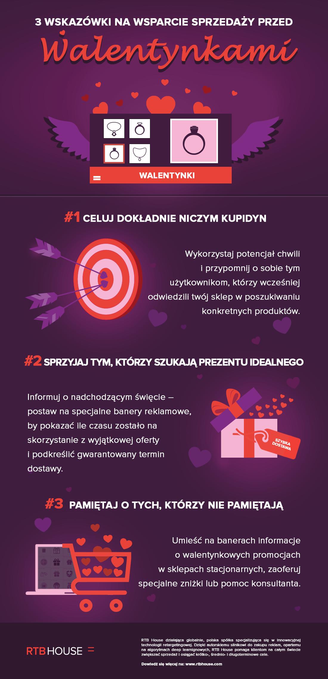 RTB House_Walentynki_Infografika_07_02_2017