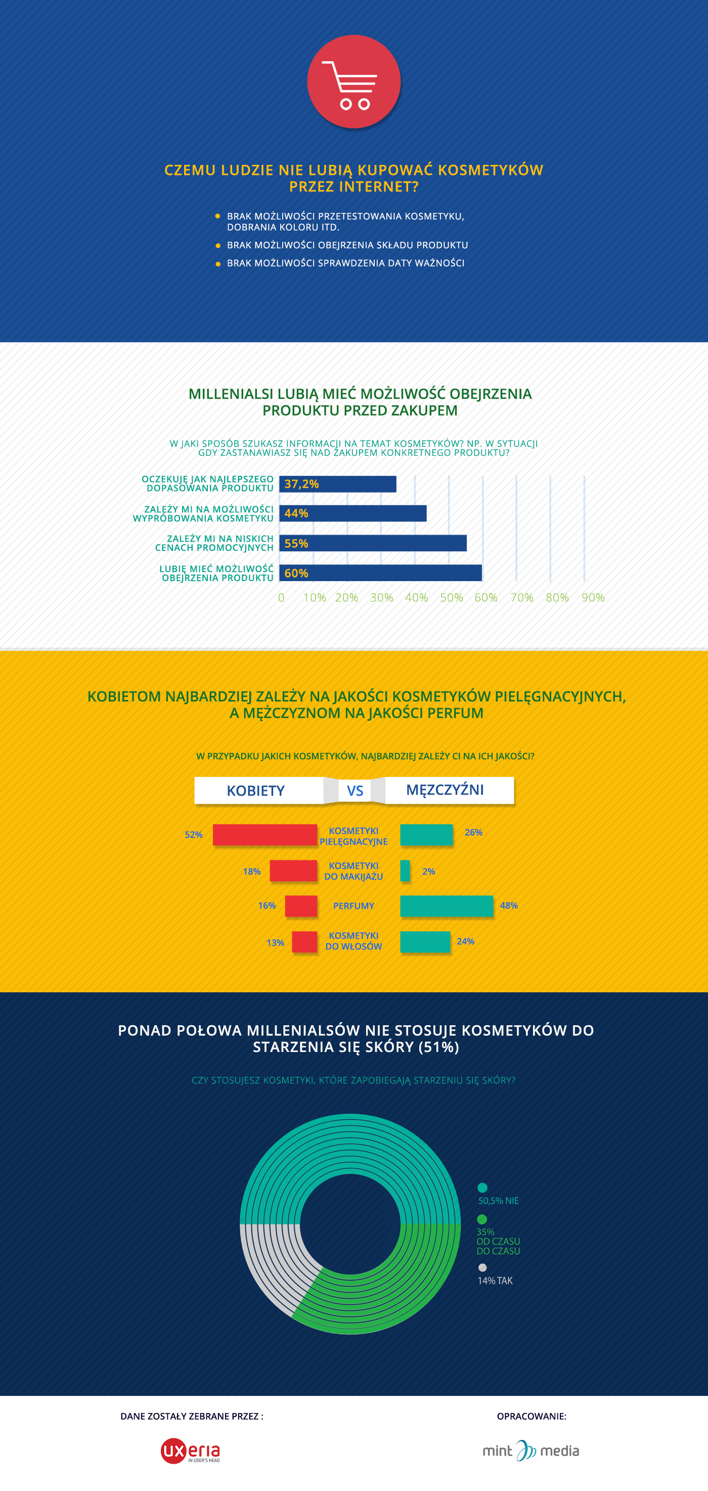 infografika 1
