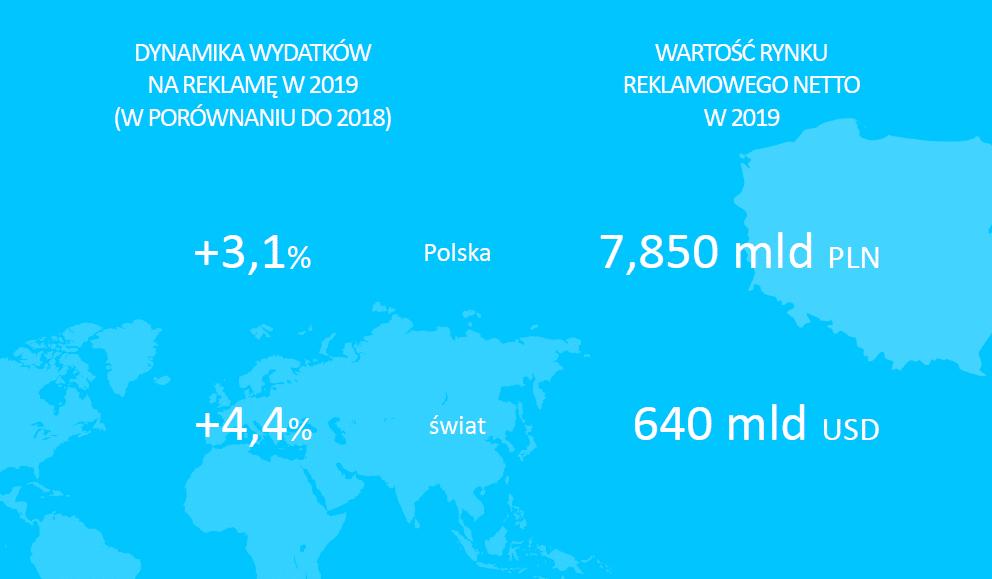 infografika zenith 1