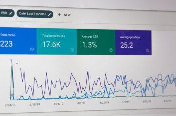 wskaźniki kampanii promocyjnej w internecie